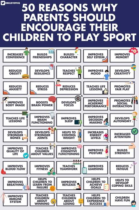50 Reasons Why Parents Should Encourage Their Children Play Sports
