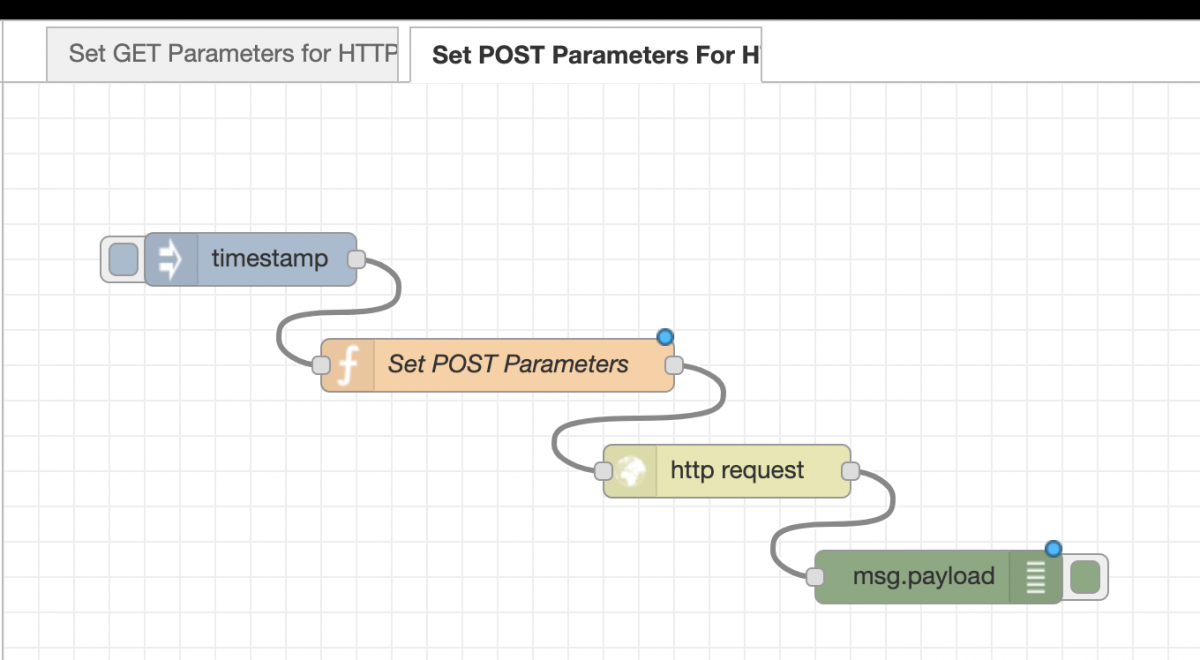 Node Red Set POST Parameters for HTTP Request