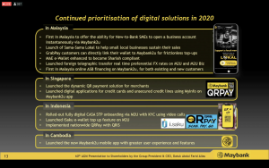 maybank 60th annual general meeting digital solutions