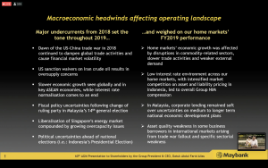 maybank 60th annual general meeting macroeconomic headwinds