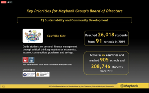 maybank 60th annual general meeting sustainability and community development